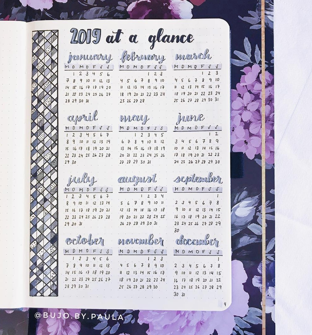 12 Fabulous Bullet Journal Yearly Spreads — Sweet Planit