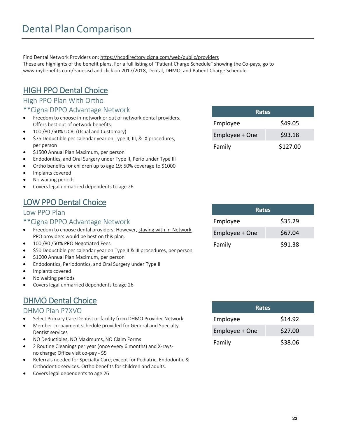 2017 Benefit Guide Eanes Isdfbs - Issuu