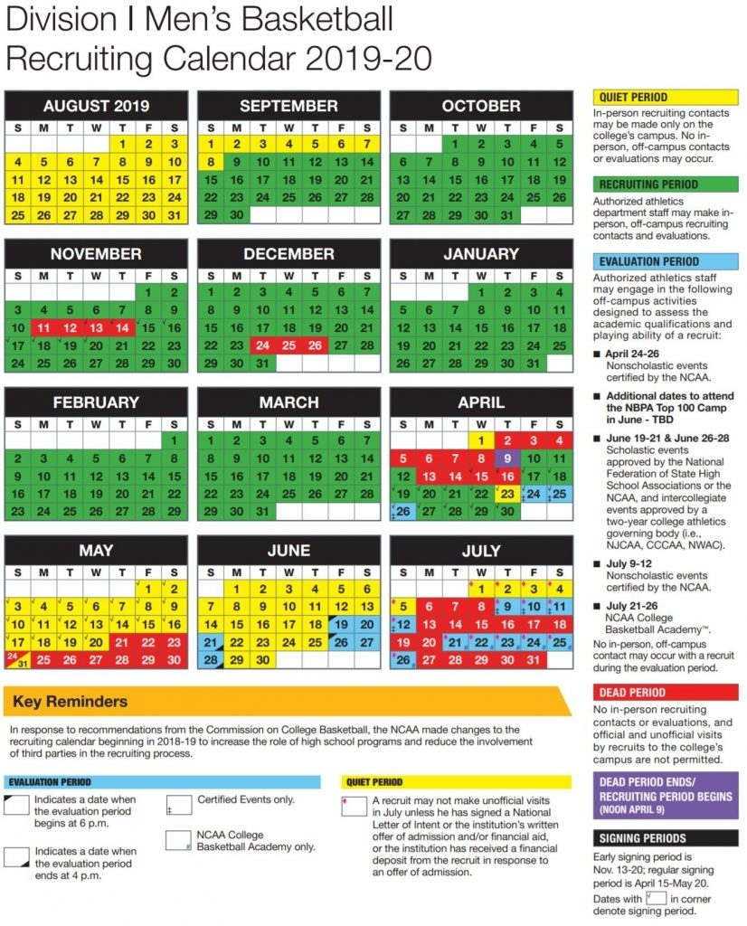 2019-2020 Ncaa Recruiting Calendar Explained (D1 College