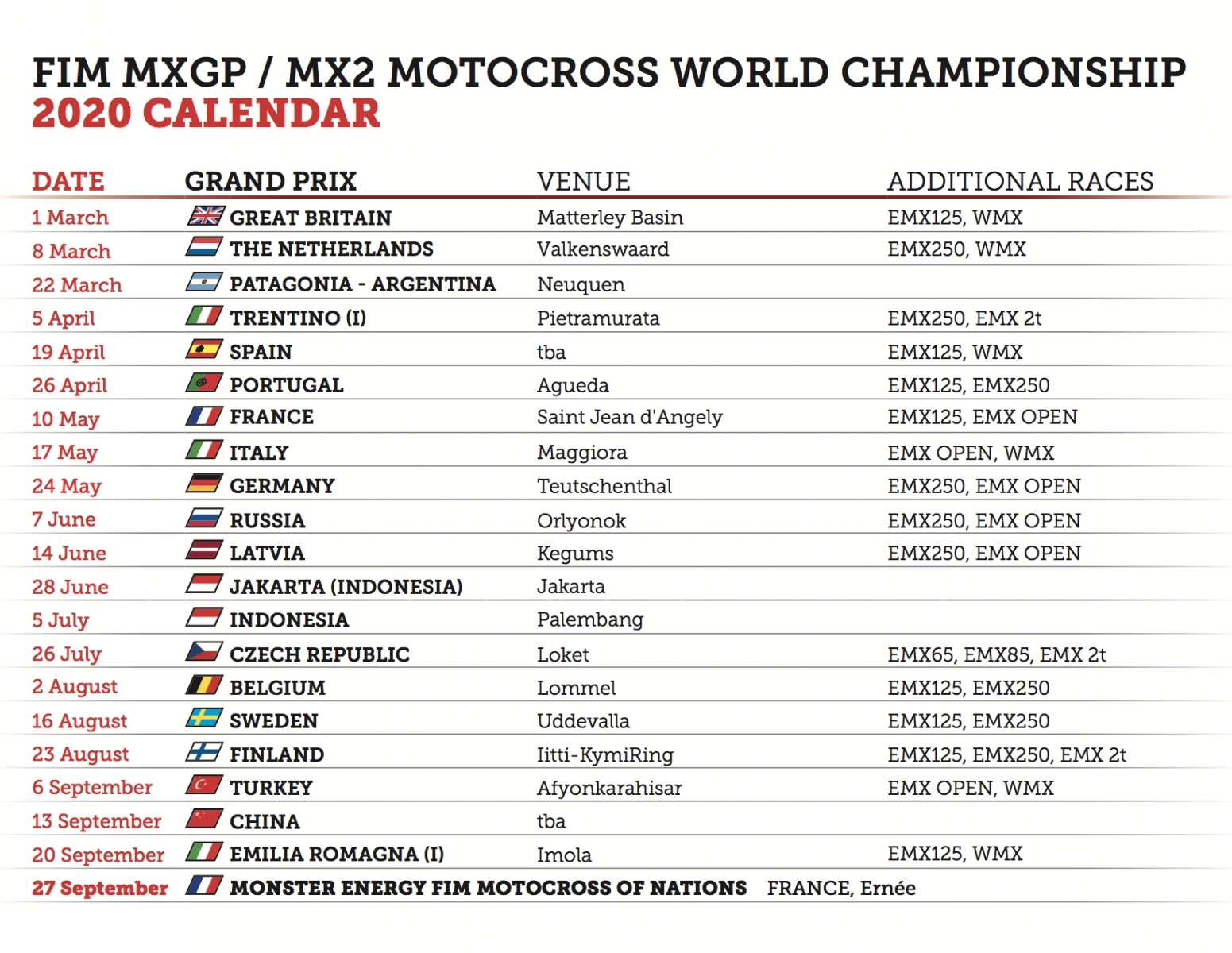 2020 Fim Motocross World Championship Official Calendar | Mxgp