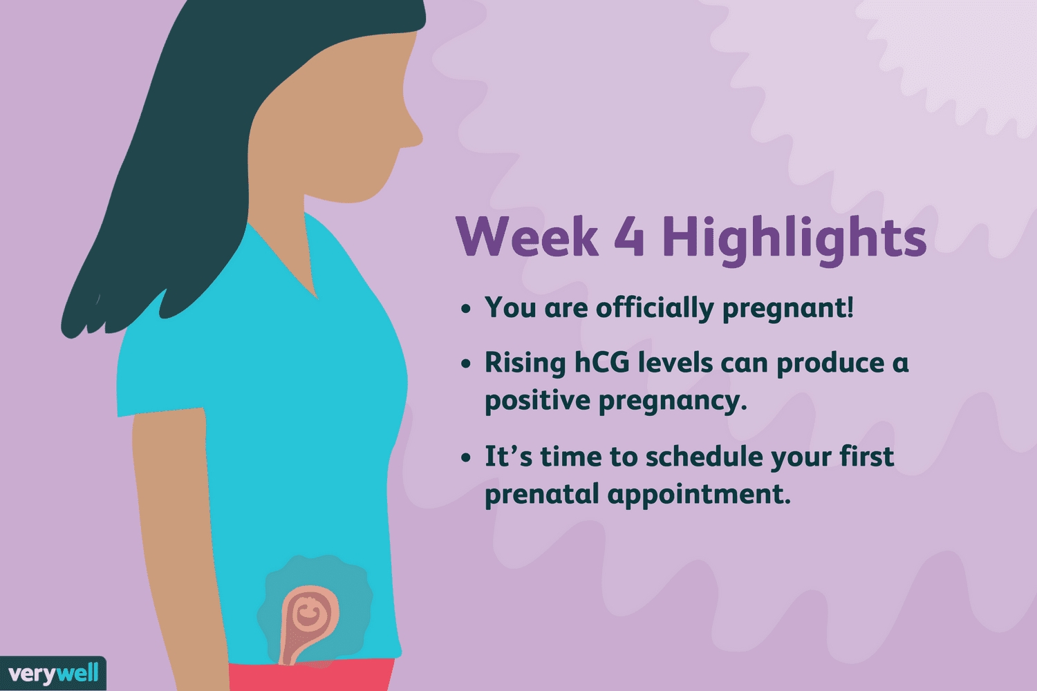 4 Weeks Pregnant: Symptoms, Baby Development, And More