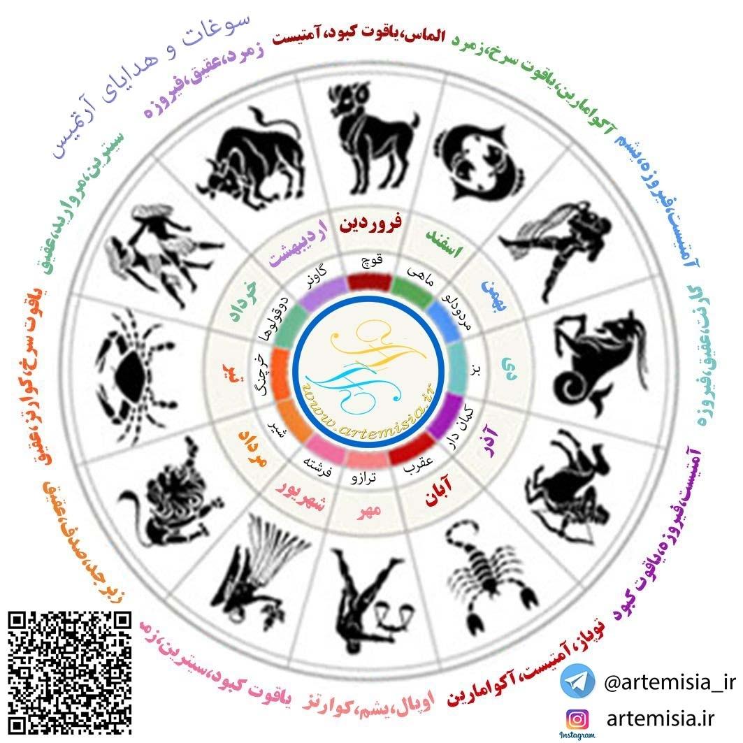 775-Aban - Aban Symbol - Azar - Azar Symbol - Bahman
