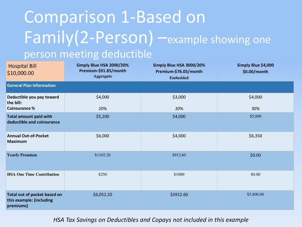 Ausable Valley Employee Benefits Meeting Ppt Download