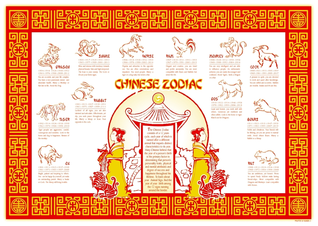 Best Printable Chinese Zodiac Placemat | Rodriguez Blog