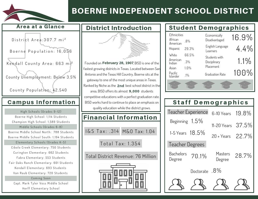 Boerne Independent School District / District Calendar