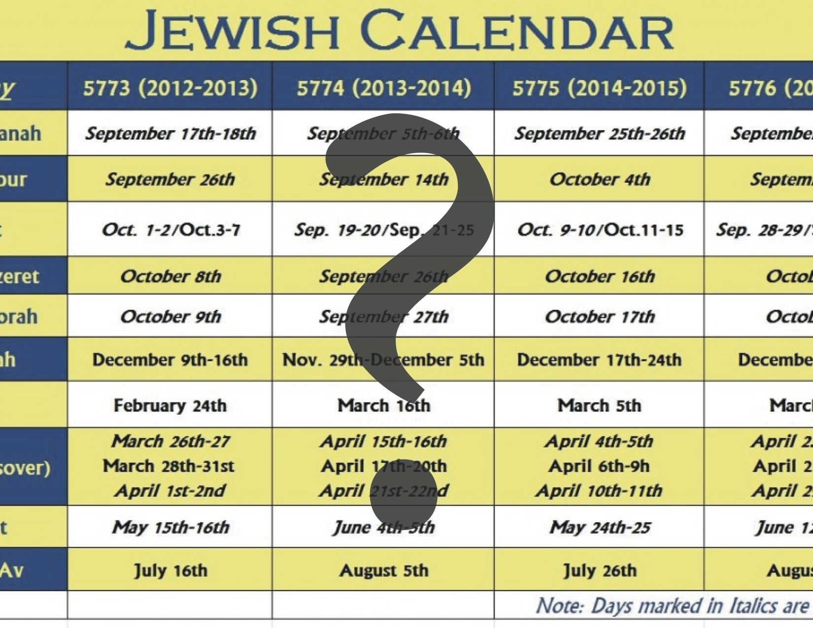 Calendar 2017 Jewish Holidays | Calendar Download For Pc