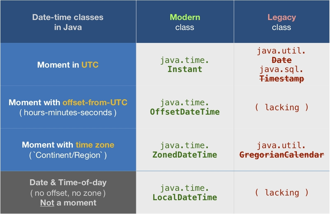 Calendar Java Week Of Year   Igotlockedout