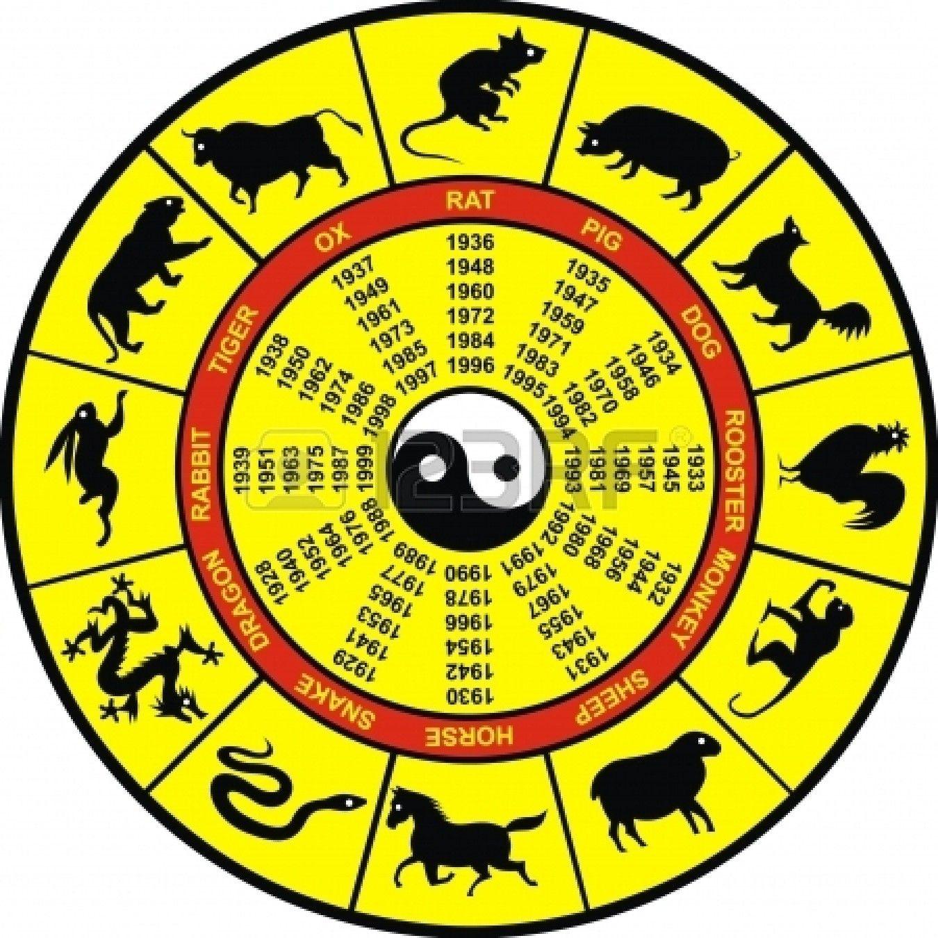 Chinese-Astrology-Chinese-Zodiac-Horoscope-Wheel-Chart (1350