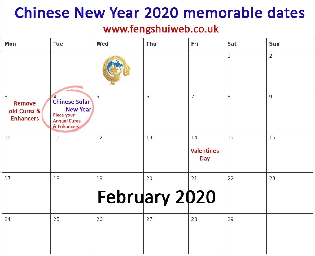 Chinese New Year Feng Shui 2020 - Everything You Need To