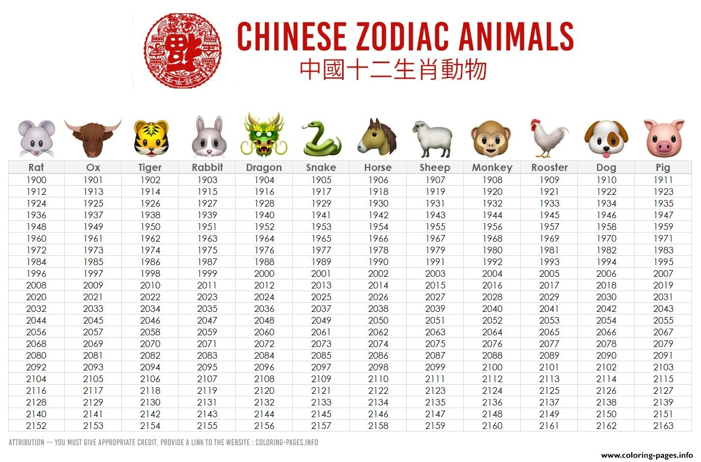 Chinese Zodiac Animals Calendar Year Coloring Pages Printable