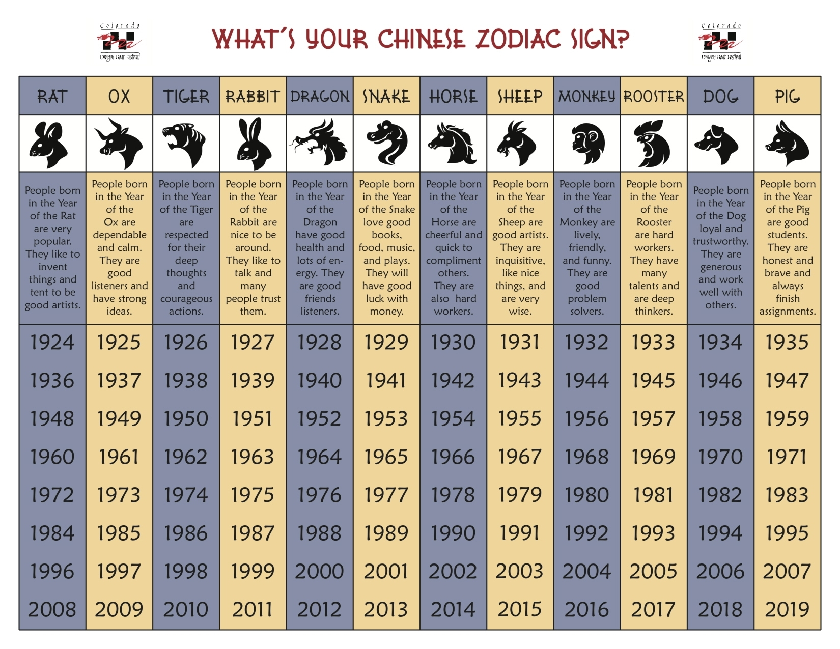 Chinese Zodiac Calculator. What Is My Zodiac Sign. 2019-10-21