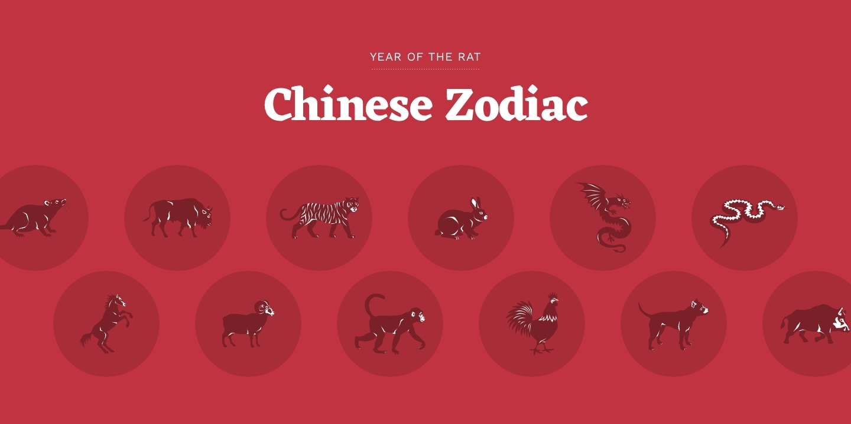 Chinese Zodiac – Chinese New Year 2020