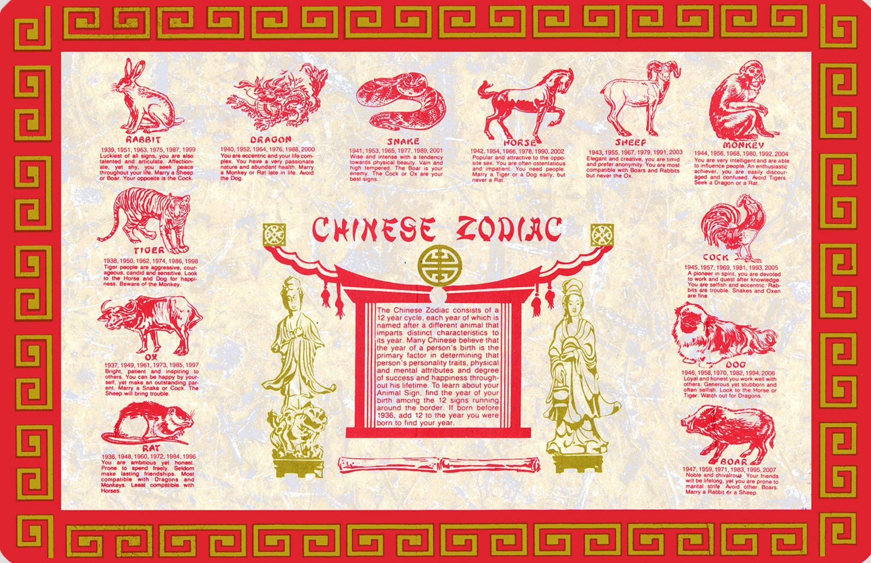 Chinese Zodiac In 2019 | Chinese Zodiac Signs, Chinese