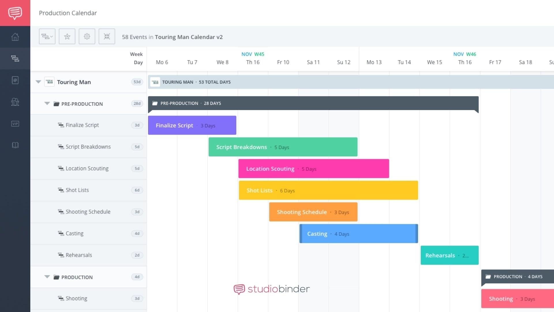 Create A Free Online Gantt Chart | Studiobinder's Gantt