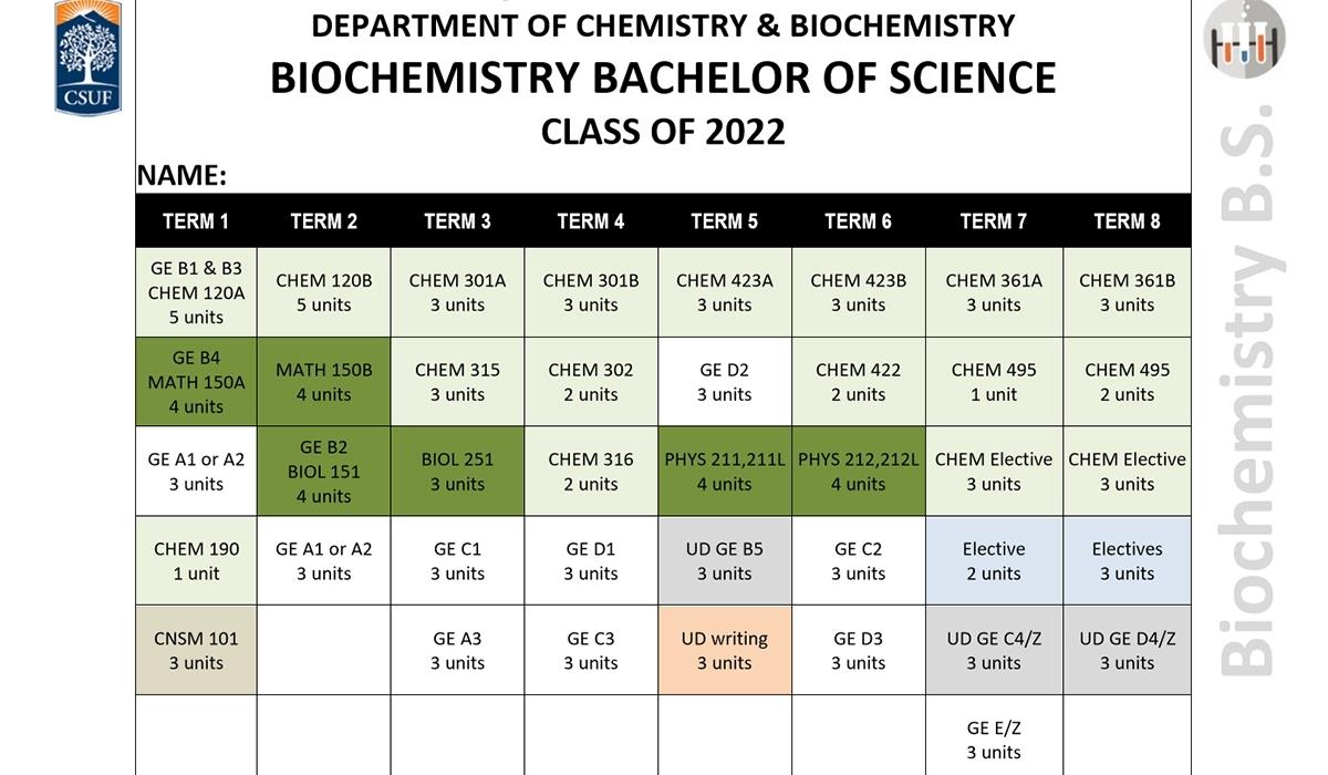 Csuf Academic Calendar | 2020Calendartemplates