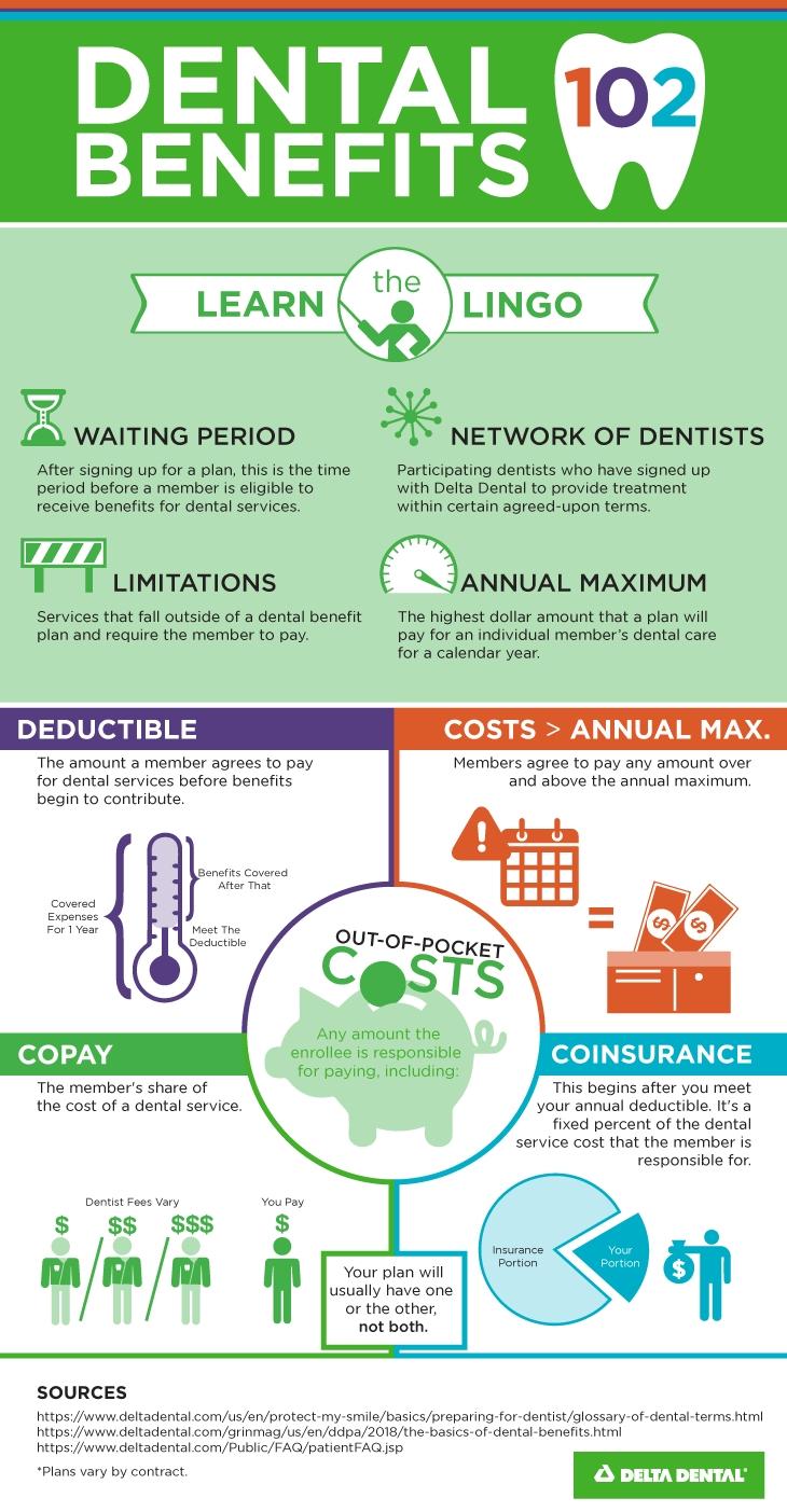Dental Insurance 102: Learn The Lingo