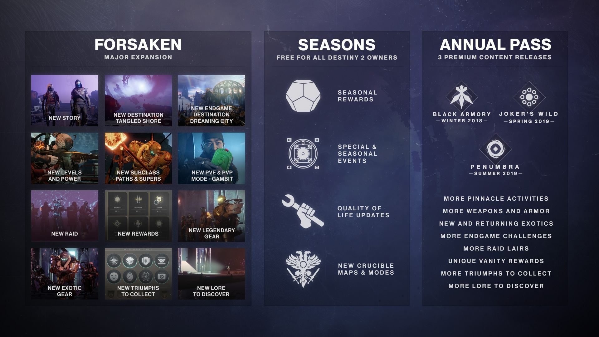 Destiny 2 2019 Calendar | Free Printable Calendar