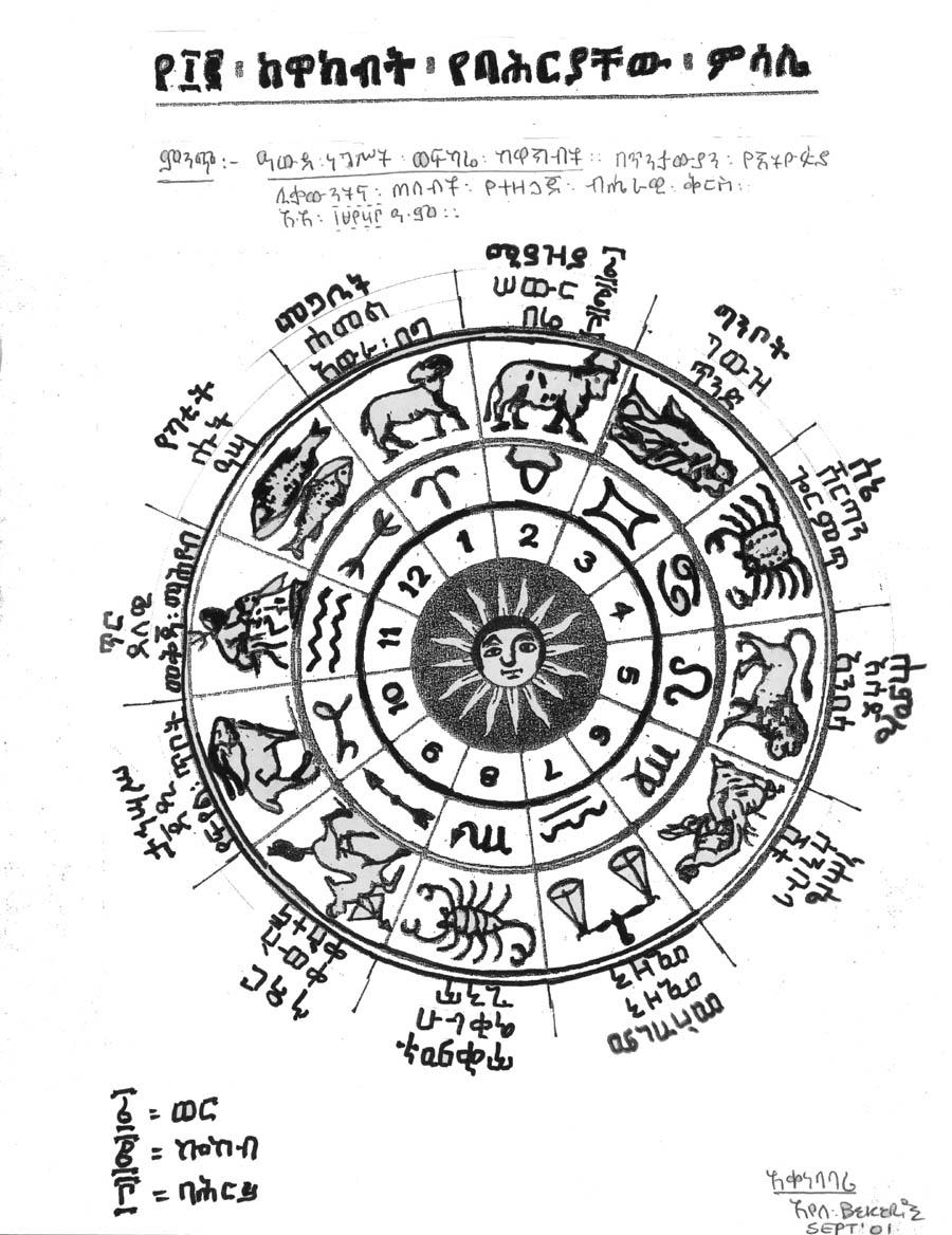 Ethiopian Astronomy/zodiac | An Ethiopian Journal