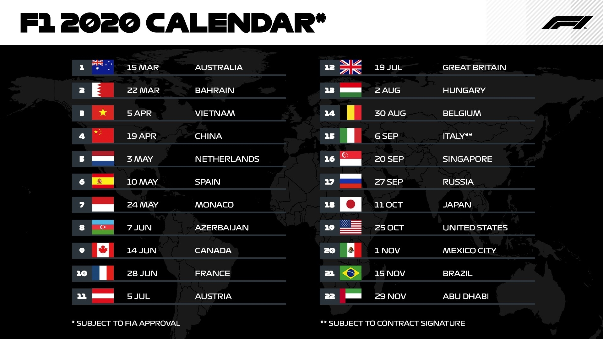 F1 Calendar 2020 - Enjoy A Record-Breaking 22 Races In The