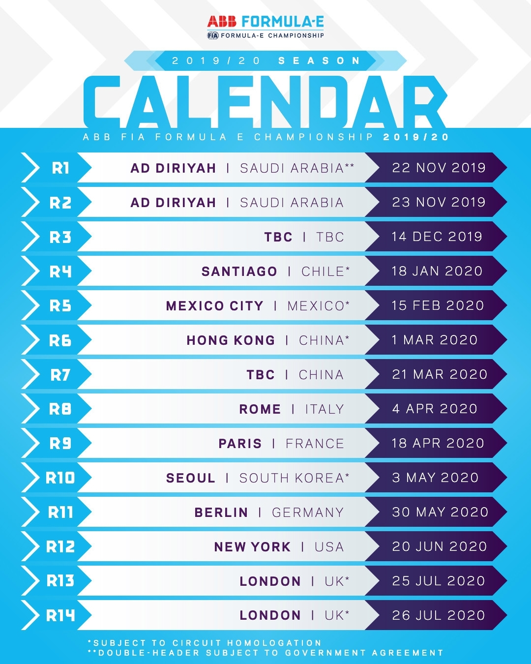Formula E: Calendar Released For 2019-2020 With London