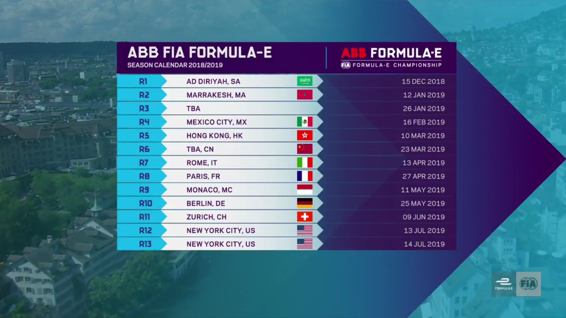 Formula E Schedule | 2020 Best Car Reviews