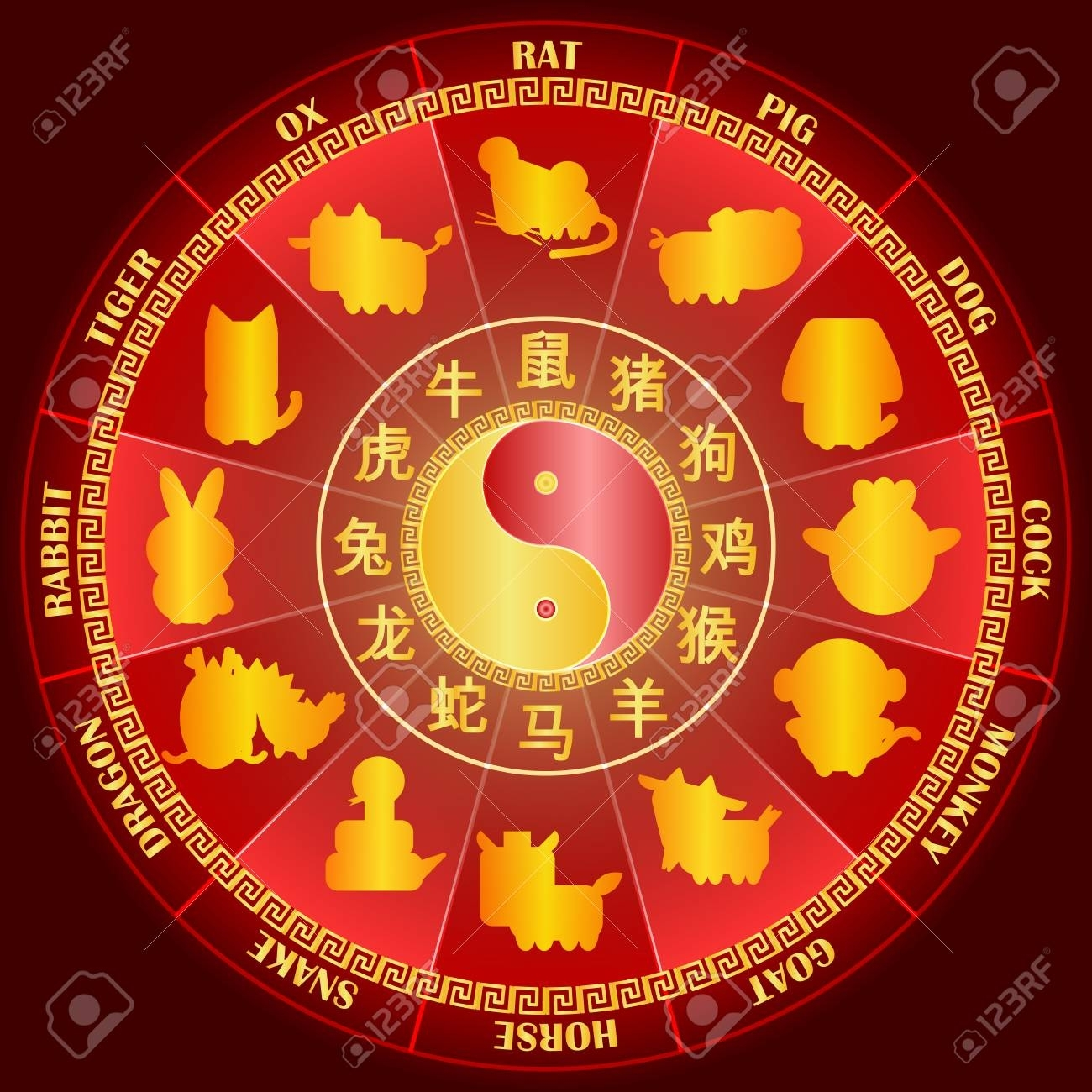 Golden Chinese Zodiac Wheel With Word Symbol And Twelve Animal..