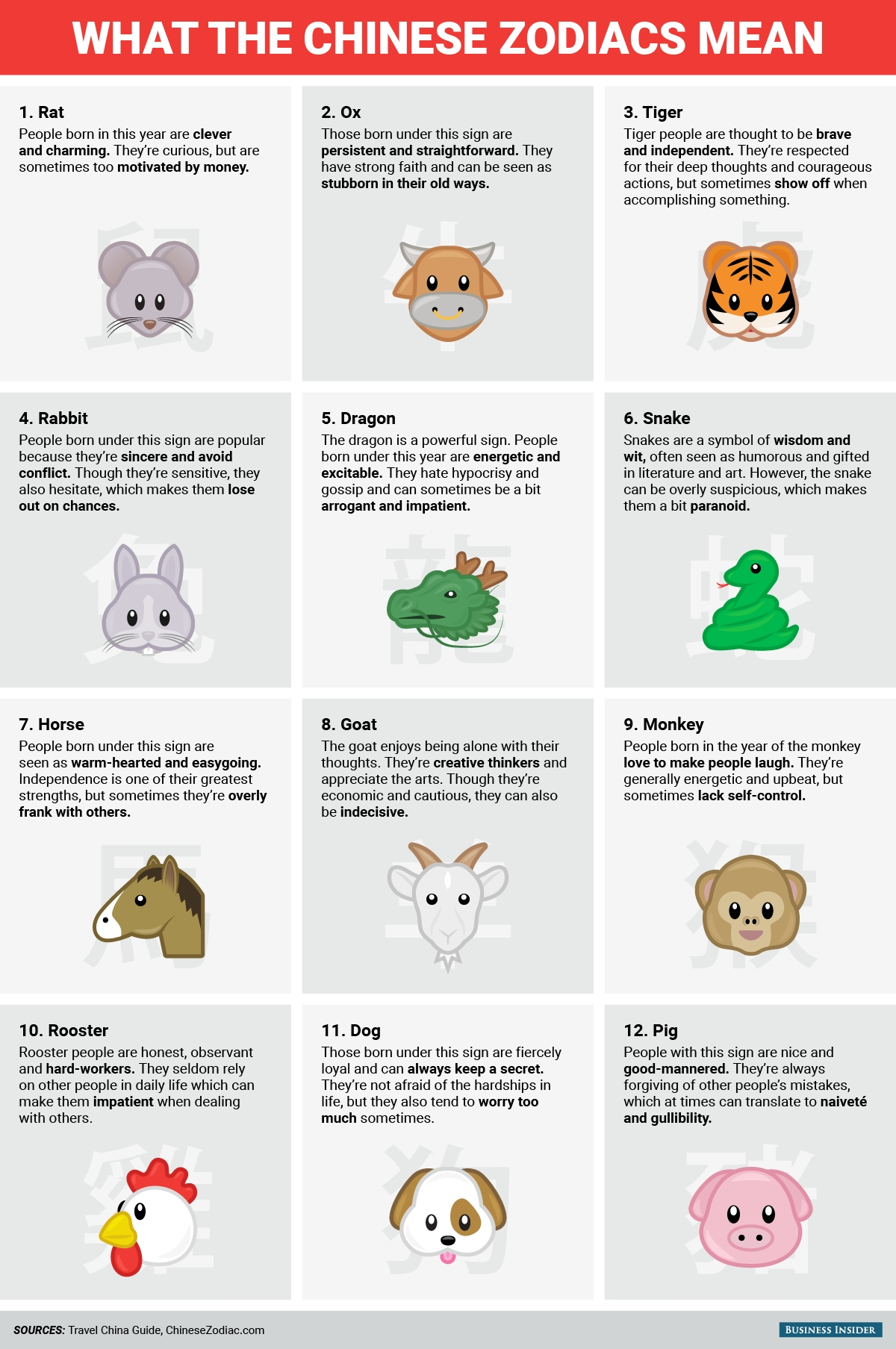 Happy Chinese New Year! This Is What The Chinese Zodiac Says