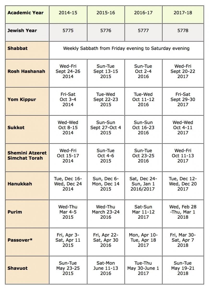 Hebrew Calendar Jewish Holidays December 2018 | Calendar