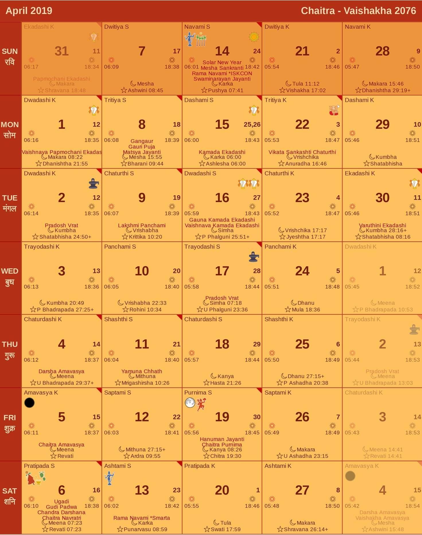 Hindu Calendar 2020 April - Auspicious Wedding Dates For A