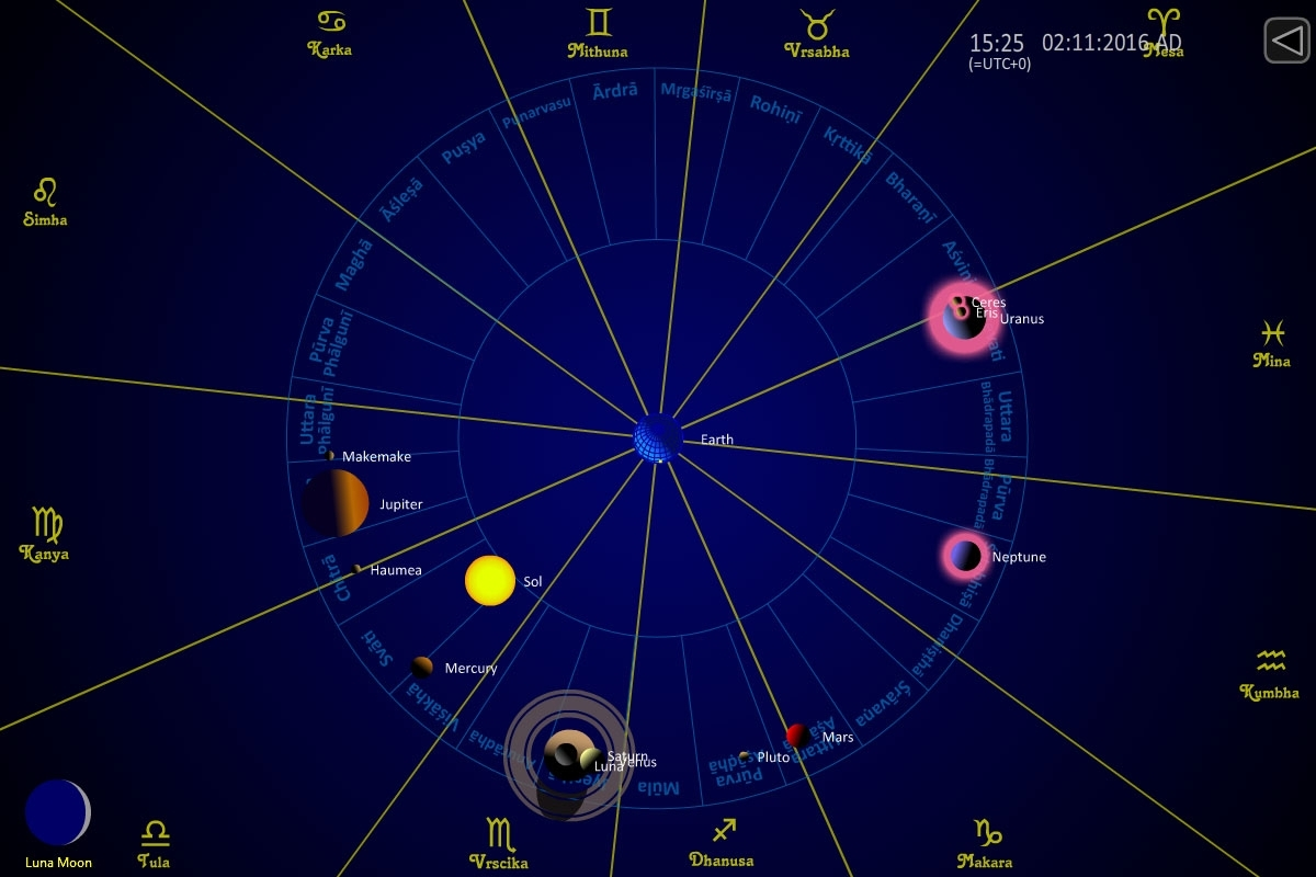 Hindu (Indian / Vedic) Astrology Today