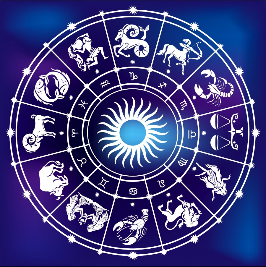 How To Create Characters Using Astrology – Word Hunter