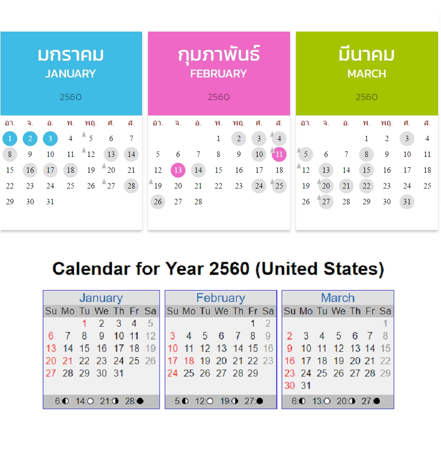 How To Display Primefaces Calendar With Buddhist Era Format