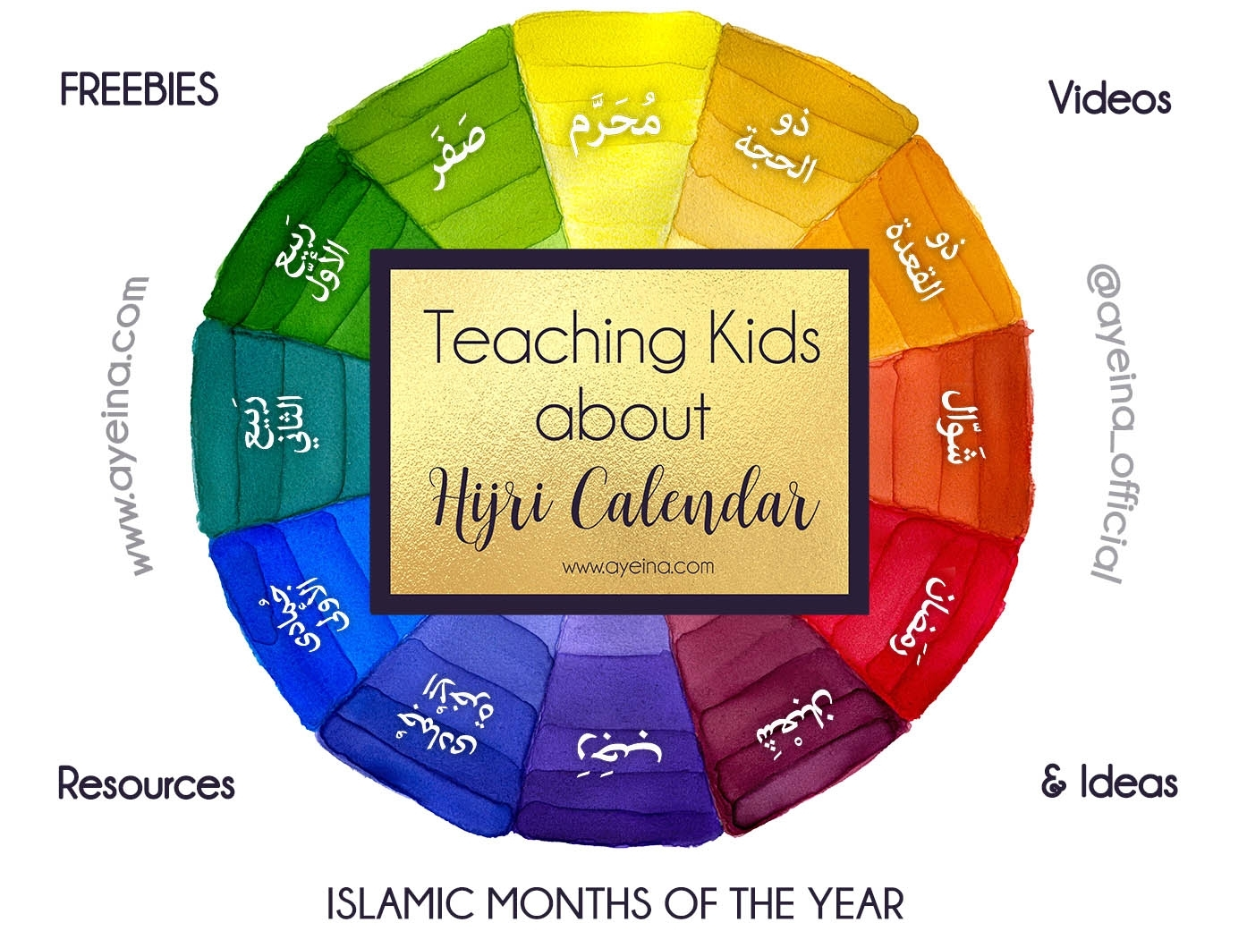 How To Teach Kids 12 Months In Islam | Ayeina