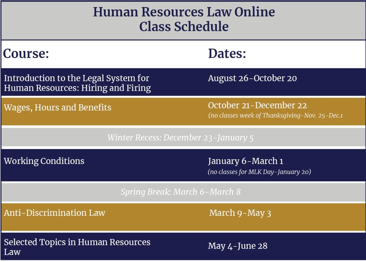Hr Law Online - A Graduate Certificate Program In Human