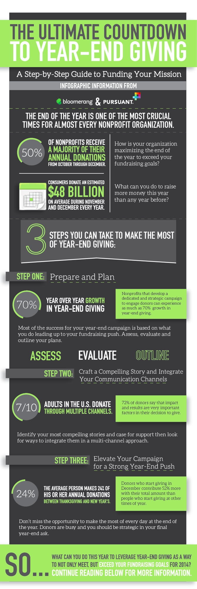 Infographic] A Step-By-Step Guide To Year-End Giving