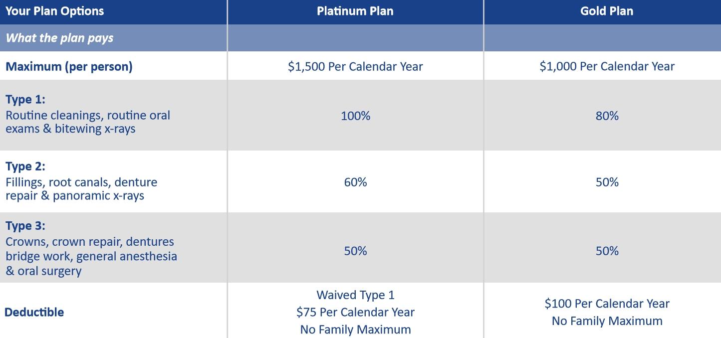 Insurance Enrollment - Amba - Association Member Benefits