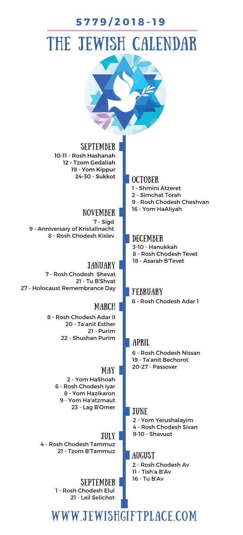 Jewish Calendar 5779   Jewish Calendar, Jewish Celebrations