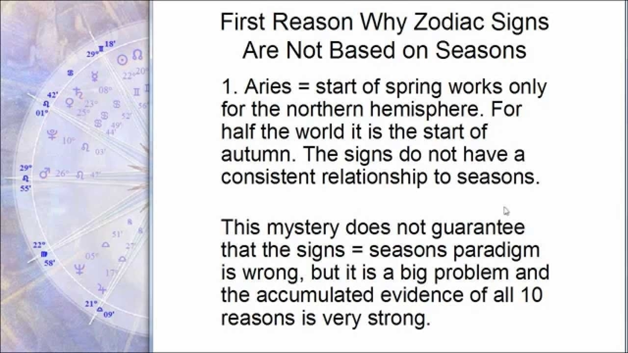 Julian Calendar Zodiac Sign • Printable Blank Calendar Template