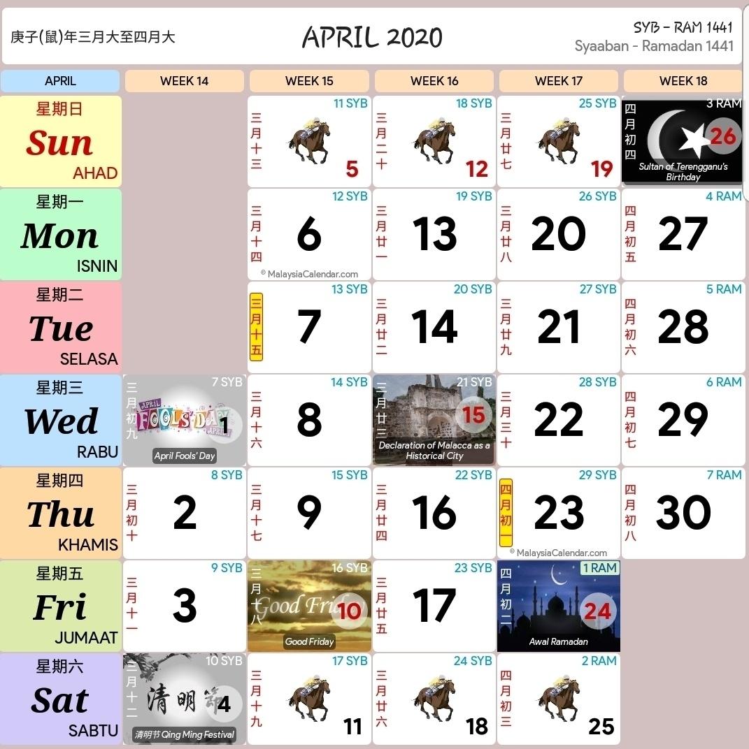 Kalendar Kuda April 2020 | Calendar Template Information