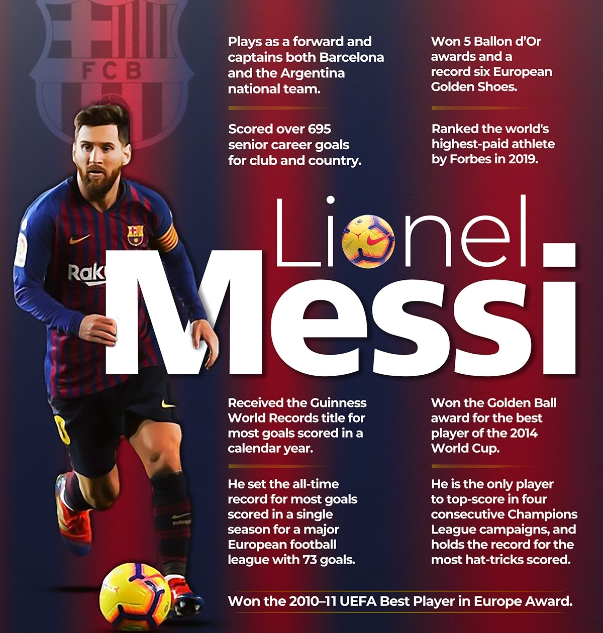 Lionel Messi On Behance