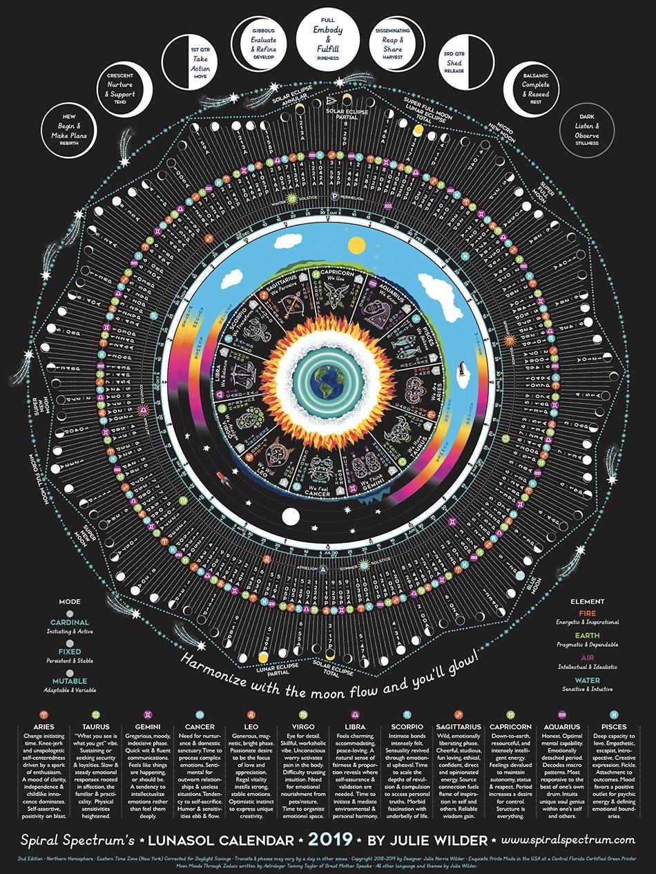 Luna Sol Calendar | Moon Astrology, Moon Phase Calendar