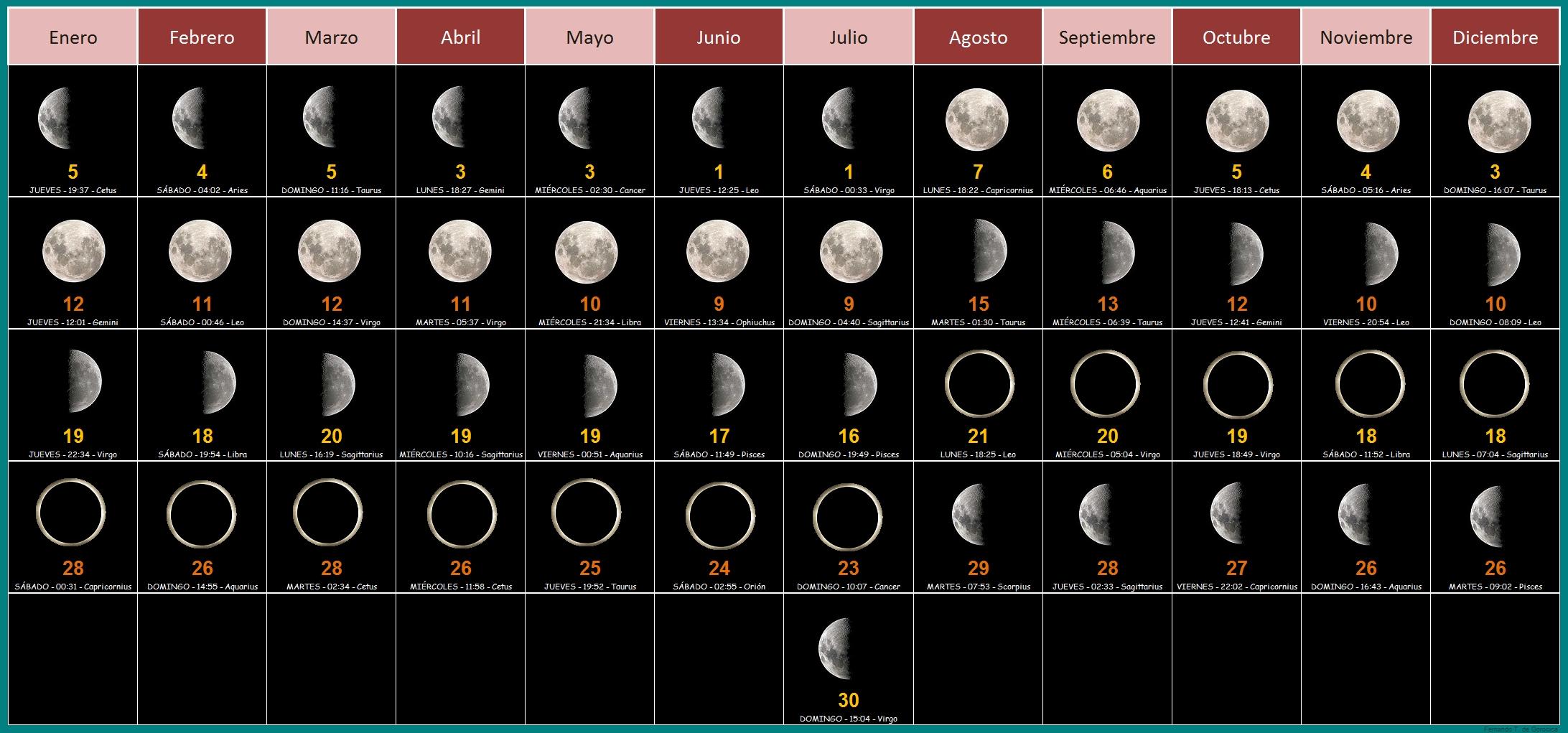 Lunar Calendar - Wikipedia