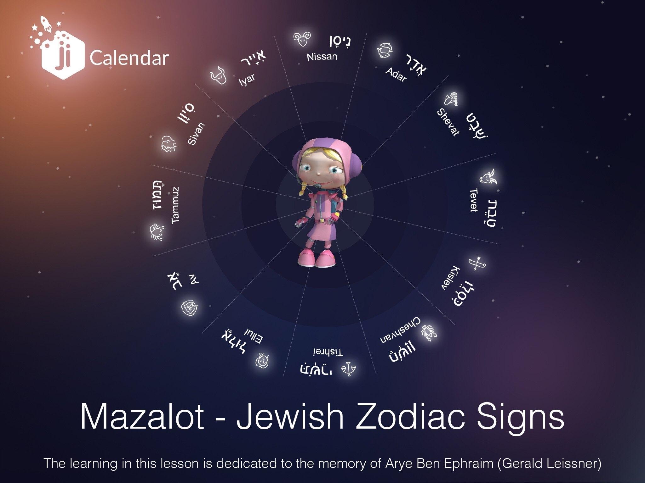 Mazalot - Jewish Zodiac Signsji Team Corinne