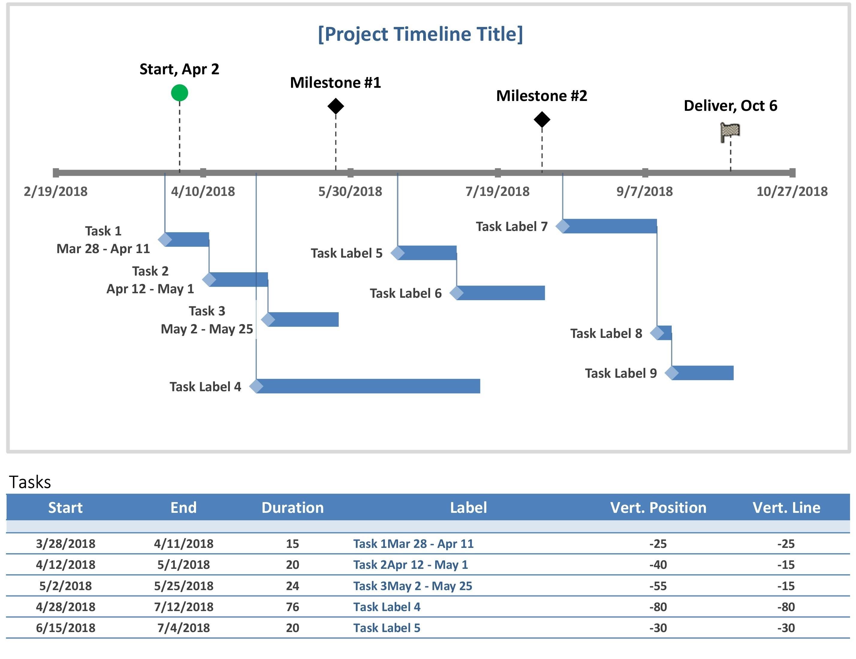 Microsoft Project Gantt Chart Gridlines And Print Calendar