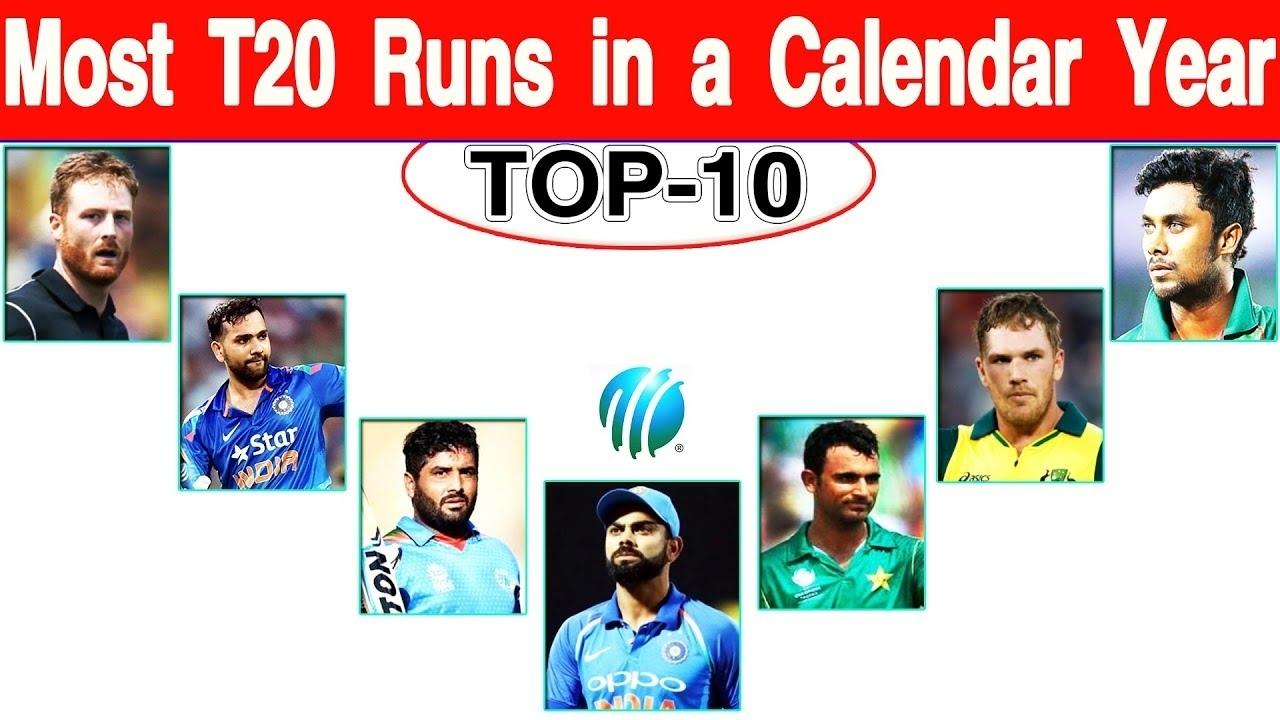 Most T20 Runs In A Calendar Year