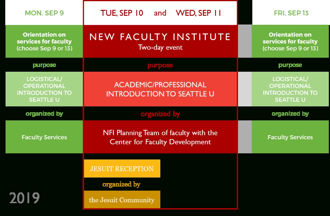New Faculty Institute - Seattle University