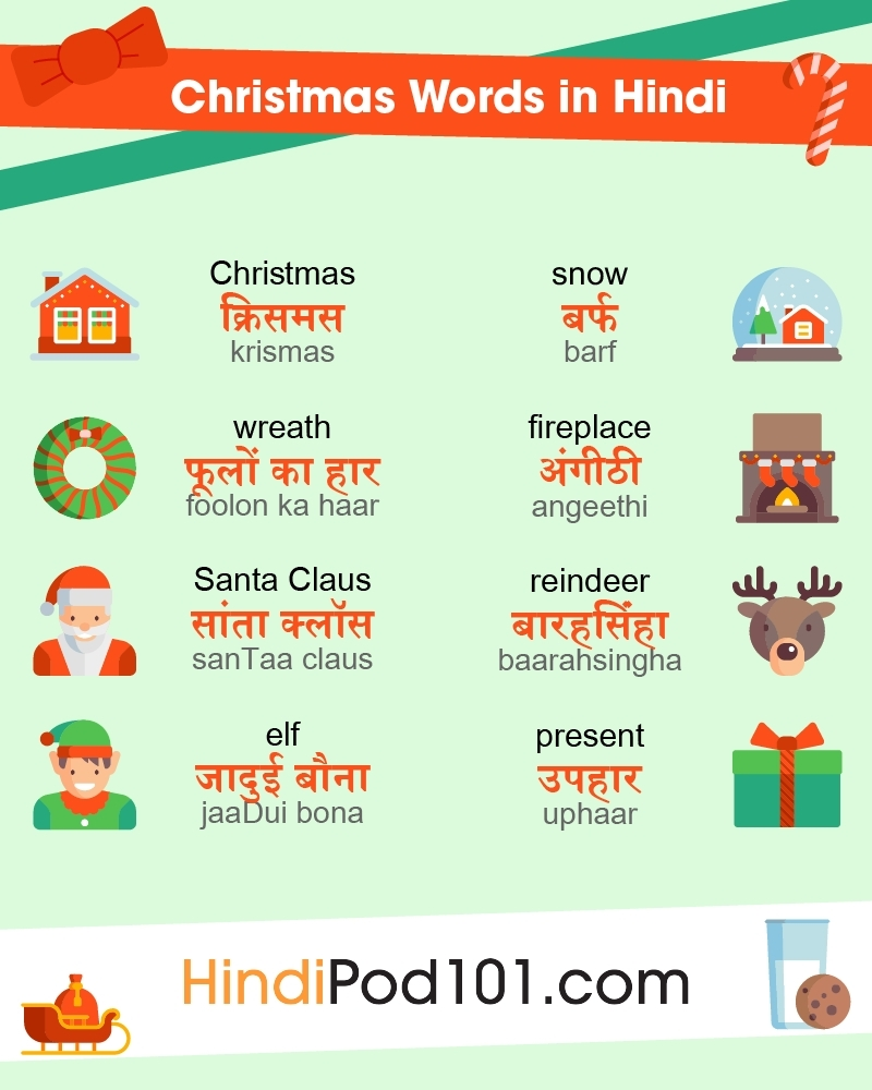 Nifty Calendar Year Meaning In Hindi : Mini Calendar Template