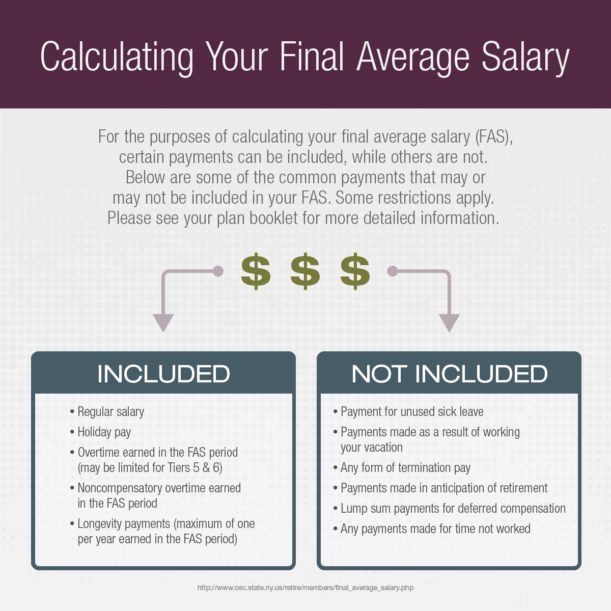 Nyslrs Basics: Final Average Salary - New York Retirement News