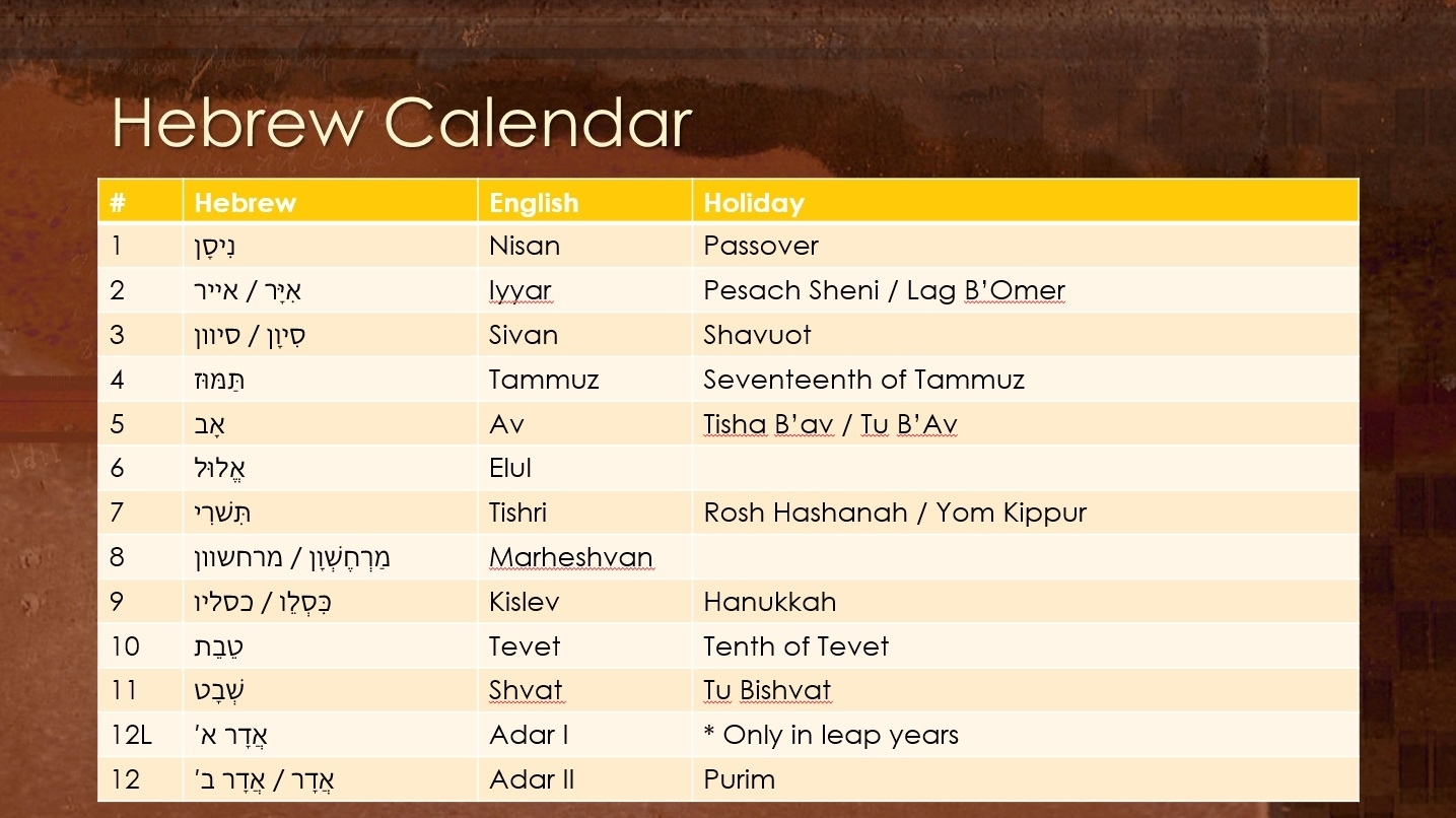 Online Calendar Jewish | Calendar | Office Of The Registrar
