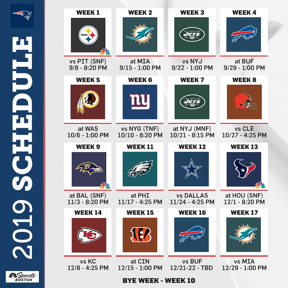 Patriots Schedule 2019: Dates, Times, Opponents For